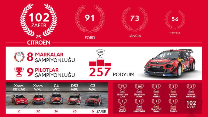 preview-full-Citroen-WRC-251-Podiums.320002.70